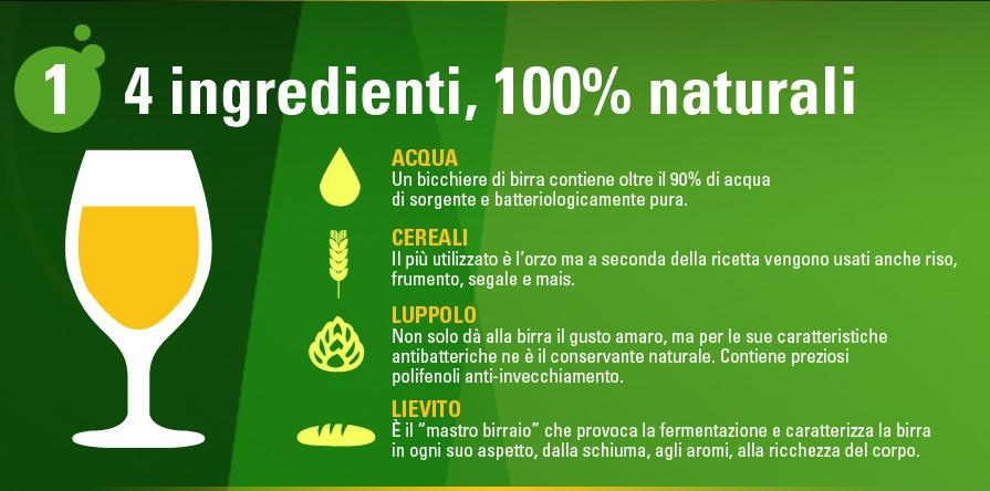 Birra: proprietà, curiosità, ricette e consigli per non sprecarne nemmeno una goccia!