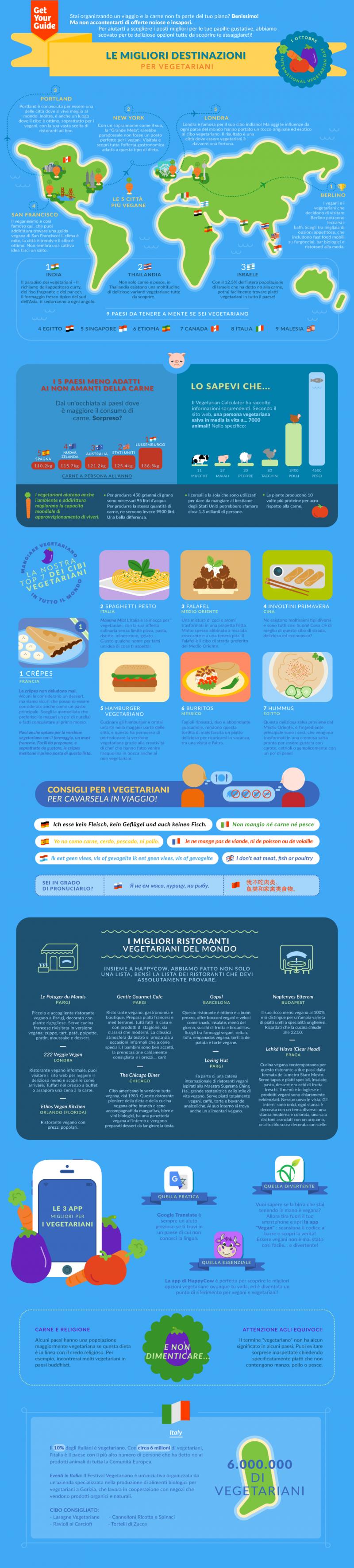 Infographic-vegetarian-pdf
